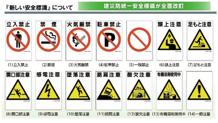 新しい安全標識1